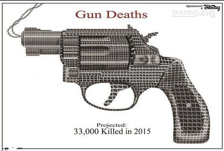 تفنگ قاتل چه تعداد انسان در سال 2015 بود؟