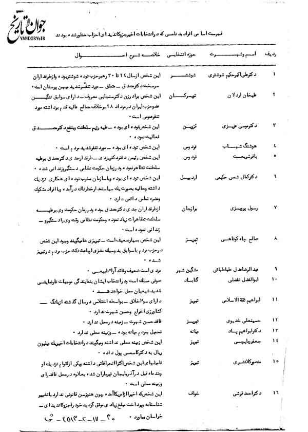 فیلترینگ در انتخابات پهلوی/سند