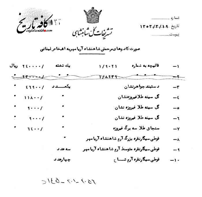 لیست هدایای اهدایی رضا خان