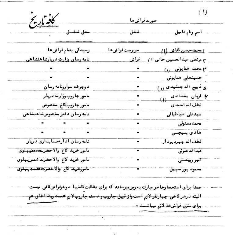 فهرست اسامی فراشهای وزارت دربار پهلوی