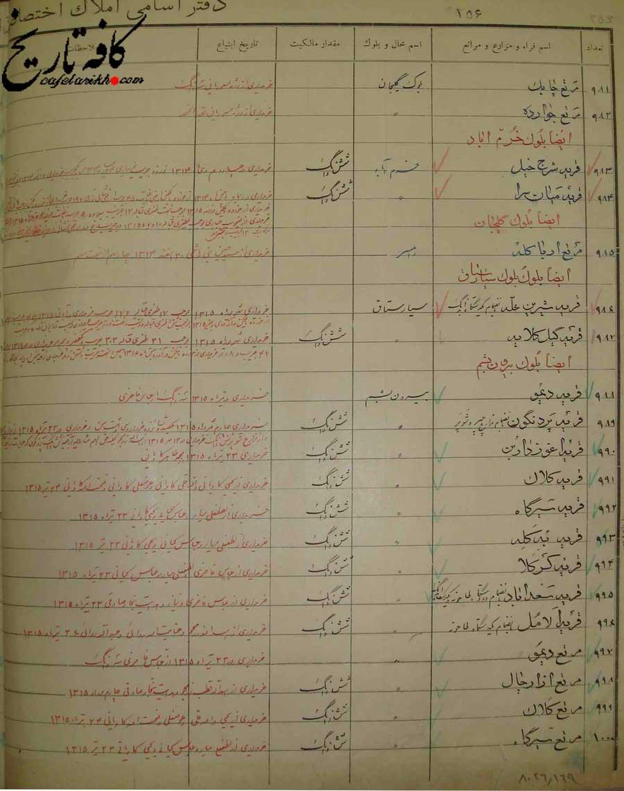 صورت اسامی املاک اختصاصی رضا شاه در تنکابن مشتمل بر : بلوکها ، روستاها ، مراتع و مزرعه ها